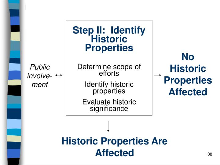 Step II:  Identify Historic Properties