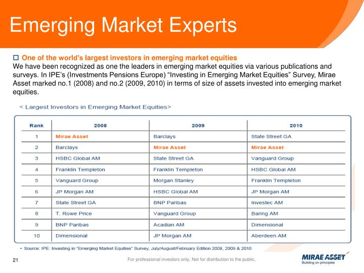 Emerging Market Experts