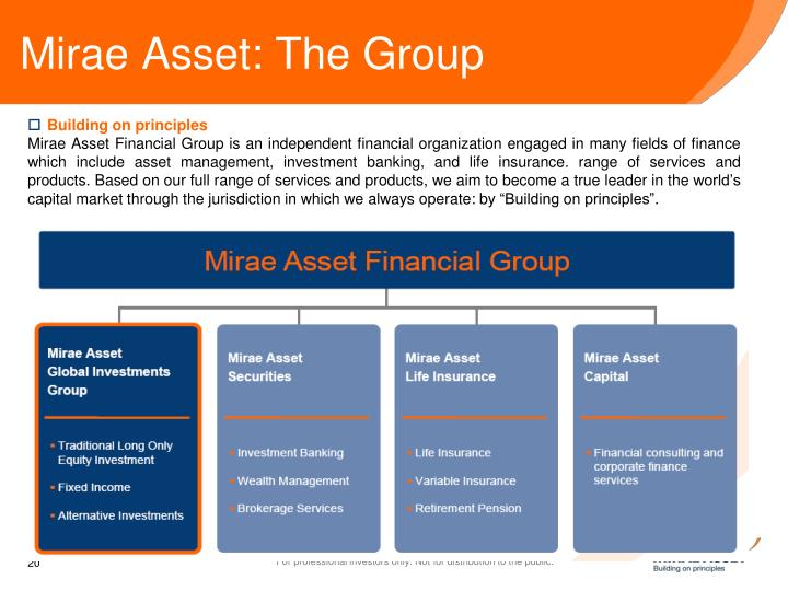 Mirae Asset: The Group
