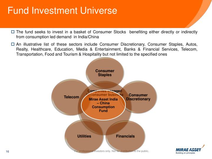 Fund Investment Universe