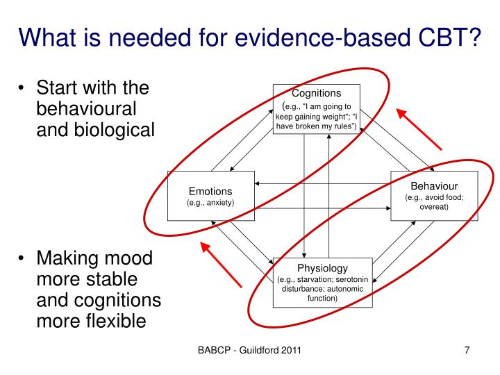What is needed for evidence-based CBT?