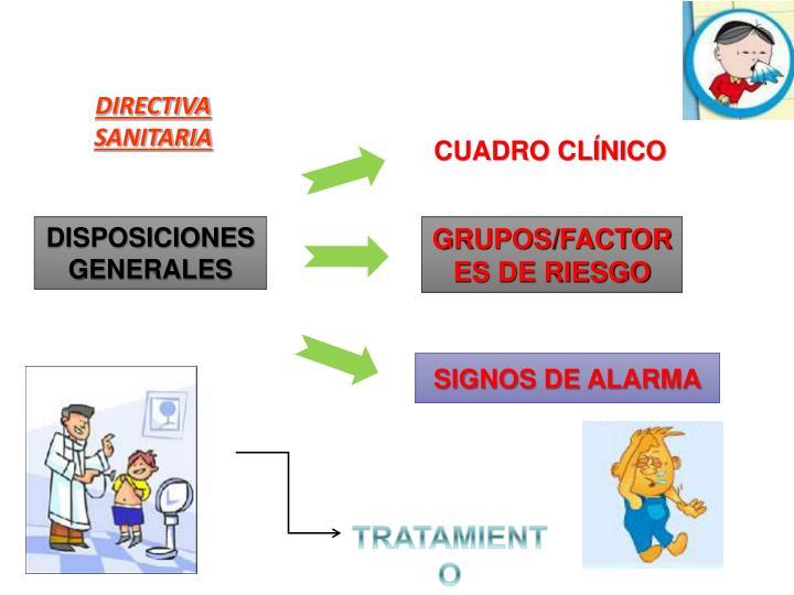 GRUPOS/FACTORES DE RIESGO