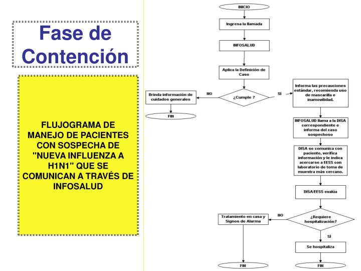 """FLUJOGRAMA DE MANEJO DE PACIENTES CON SOSPECHA DE """"NUEVA INFLUENZA A H1N1"""" QUE SE COMUNICAN A TRAVÉS DE INFOSALUD"""