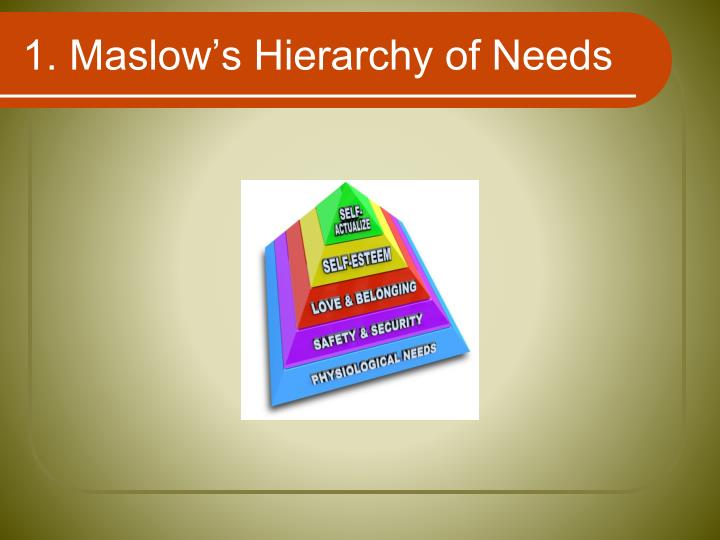 1. Maslow's Hierarchy of Needs