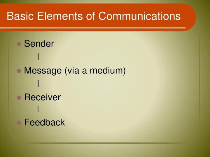 Basic Elements of Communications