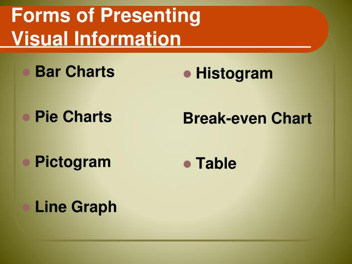 Forms of Presenting