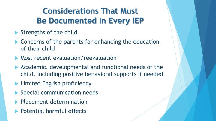 Considerations that must be documented in every iep