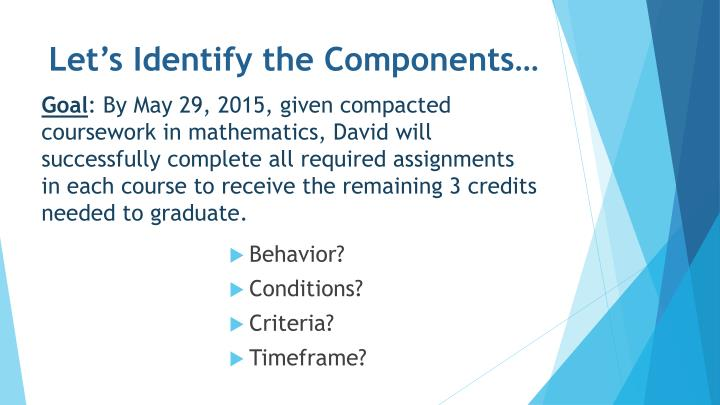 Let's Identify the Components…