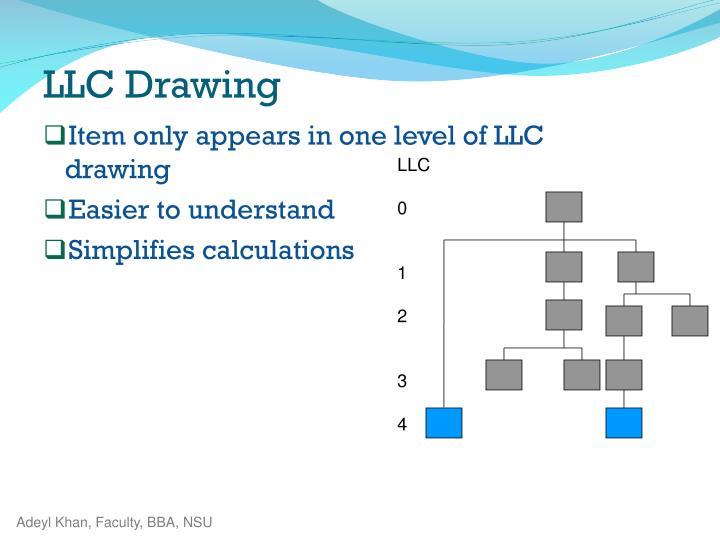 LLC Drawing