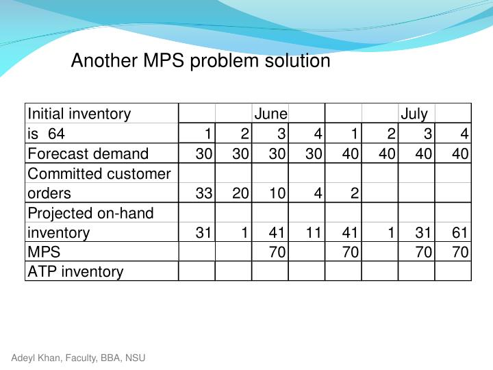 Another MPS problem solution