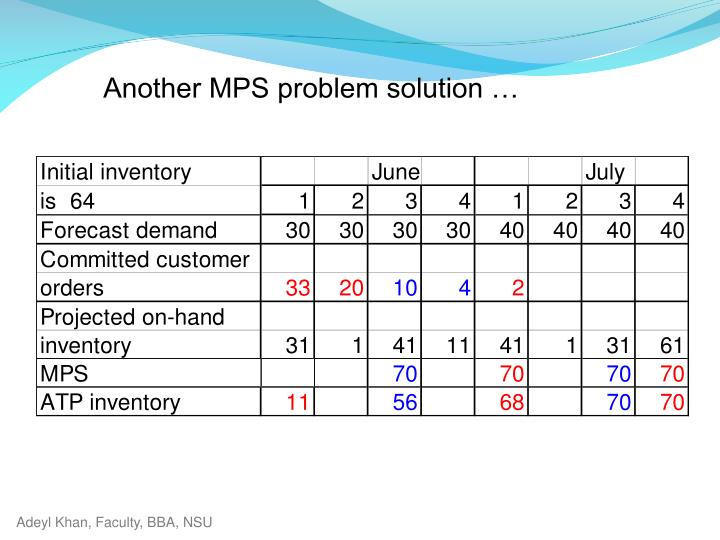 Another MPS problem solution …