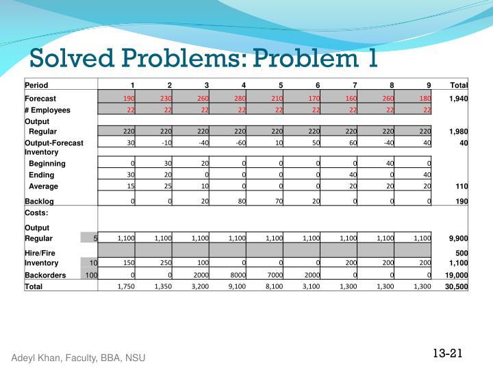Solved Problems: Problem 1