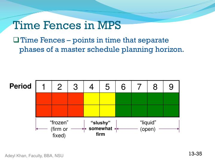 Time Fences in MPS