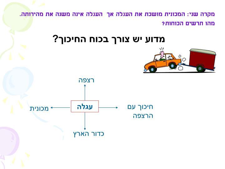 מקרה שני: המכונית מושכת את העגלה אך  העגלה אינה משנה את מהירותה. מהו תרשים הכוחות?