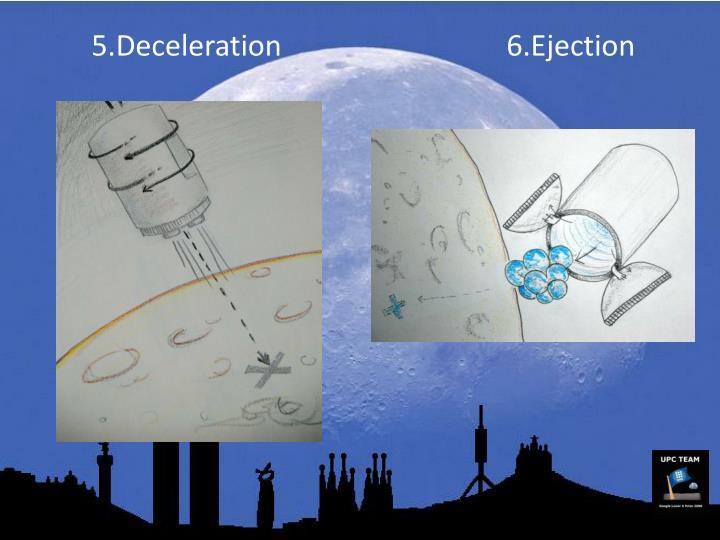 5.Deceleration                               6.Ejection