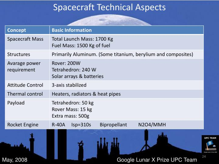 Spacecraft Technical Aspects