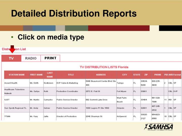 Detailed Distribution Reports