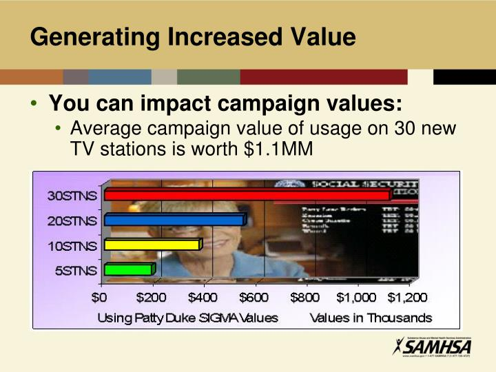 Generating Increased Value