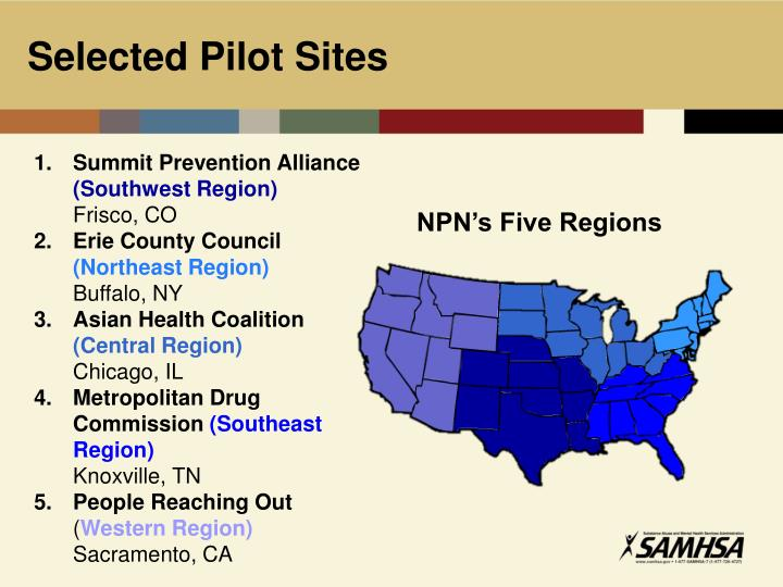Selected Pilot Sites