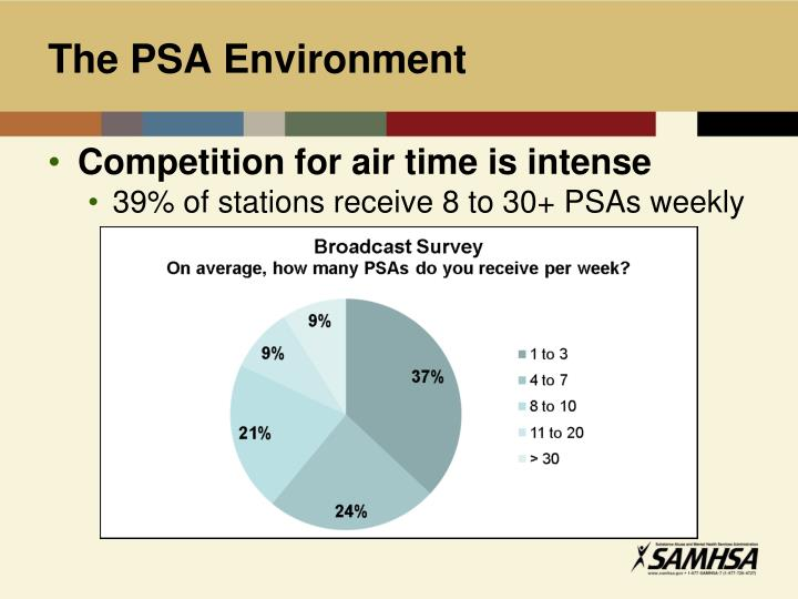 The PSA Environment