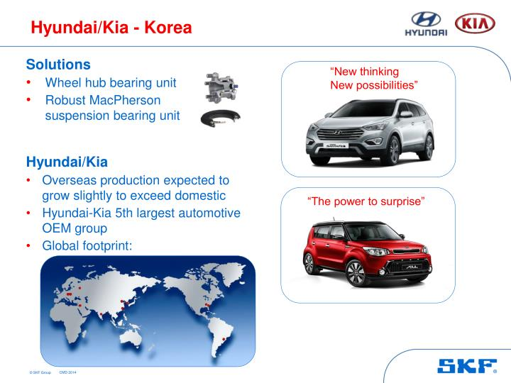 Hyundai/Kia - Korea