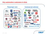 key automotive customers in asia