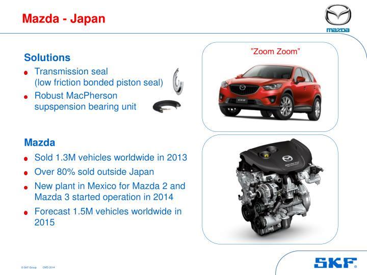 Mazda - Japan