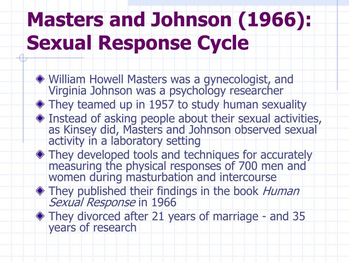 Masters and Johnson (1966): Sexual Response Cycle