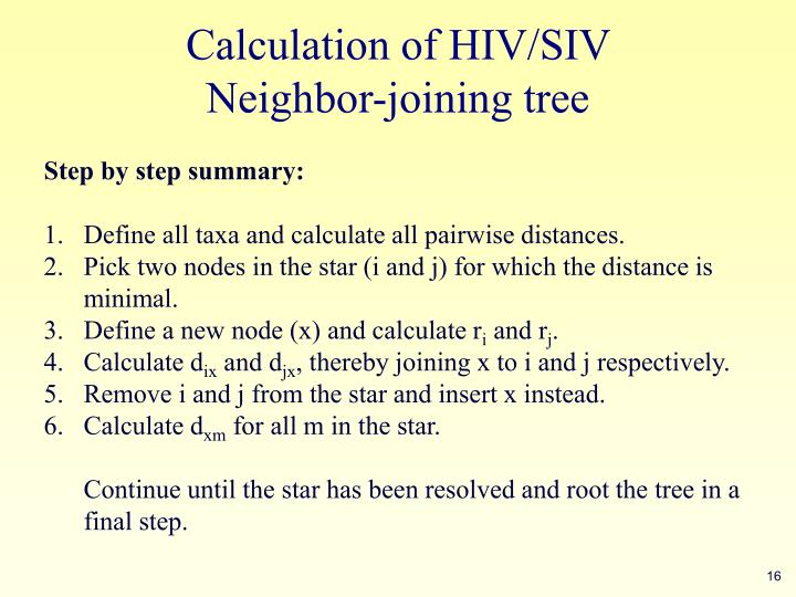Calculation of HIV/SIV