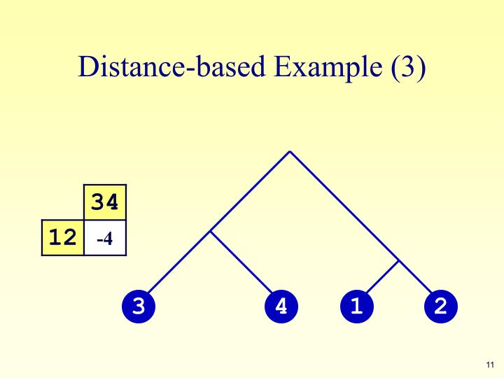 Distance-based Example (3)