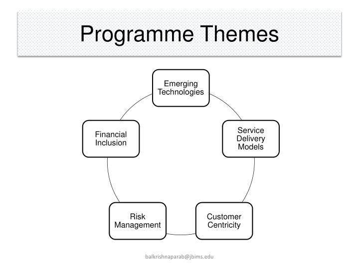 Programme Themes