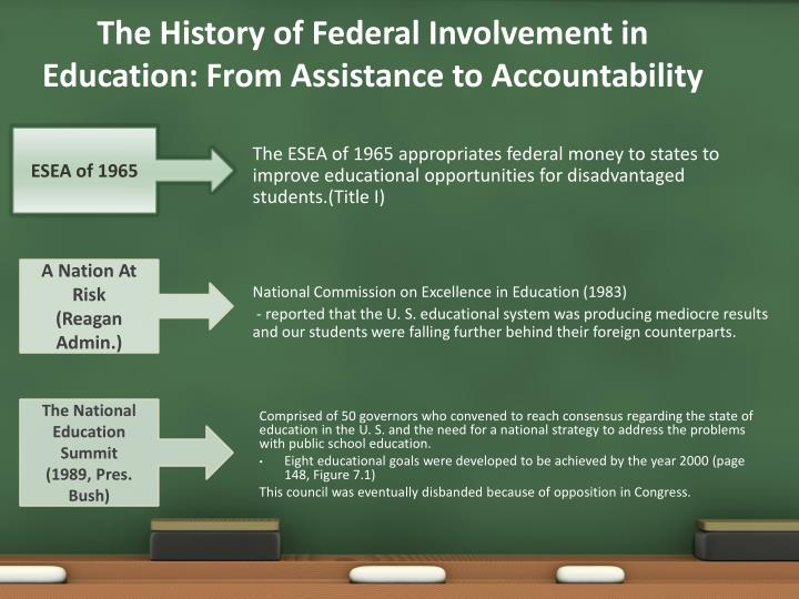 The history of federal involvement in education from assistance to accountability