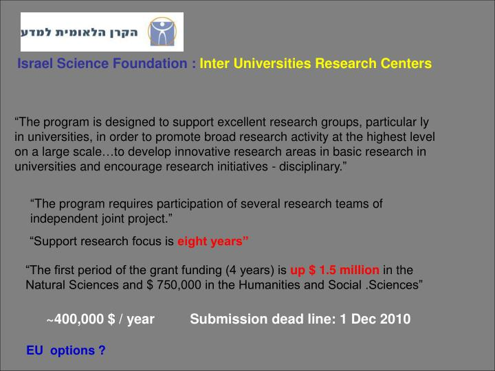 Israel Science Foundation :