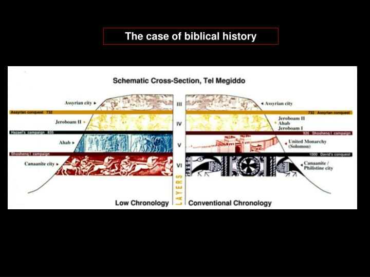 The case of biblical history