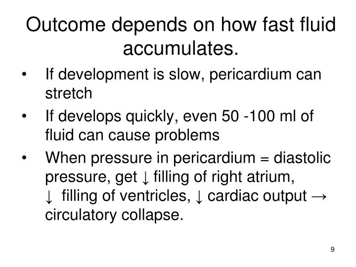 Outcome depends on how fast fluid accumulates.