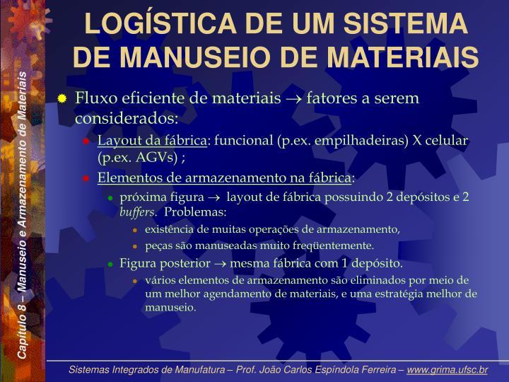 LOGÍSTICA DE UM SISTEMA DE MANUSEIO DE MATERIAIS