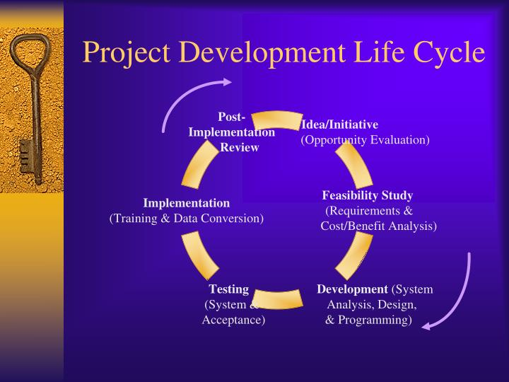 Project Development Life Cycle