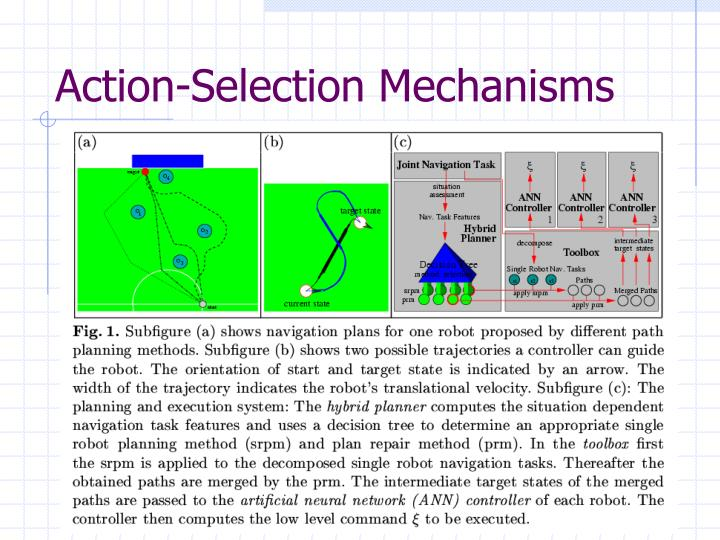 Action-Selection Mechanisms