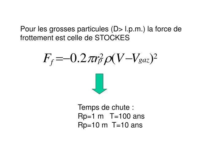 Pour les grosses particules (D> l.p.m.) la force de