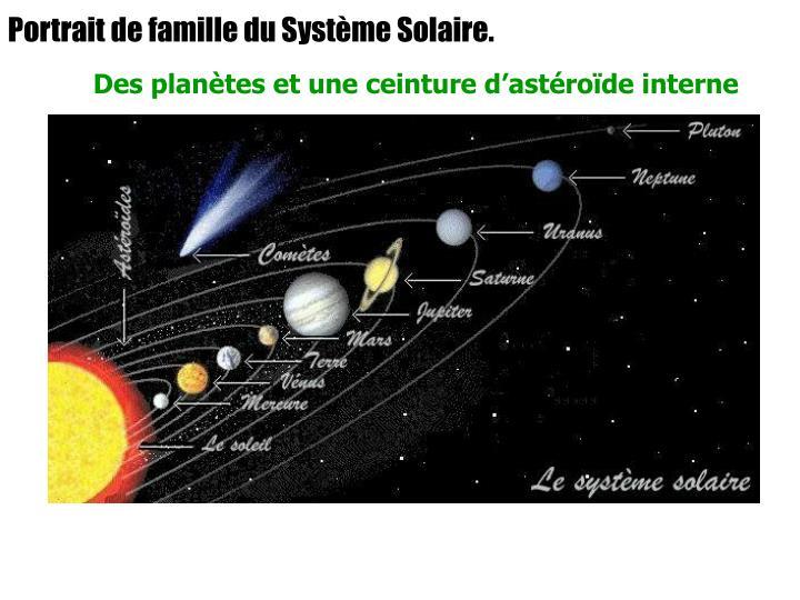 Portrait de famille du Système Solaire.