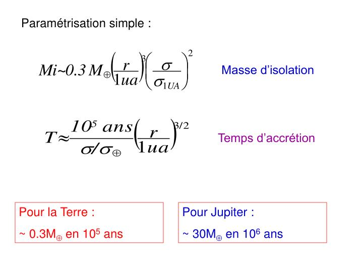 Paramétrisation simple :