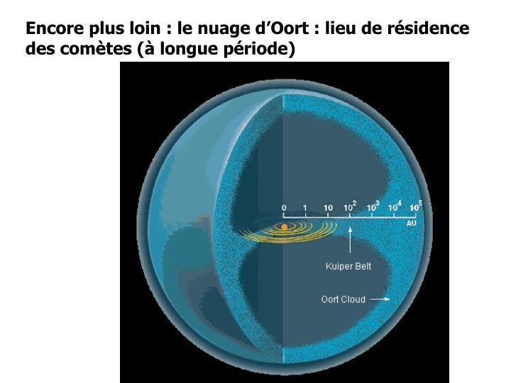 Encore plus loin : le nuage d'Oort : lieu de résidence