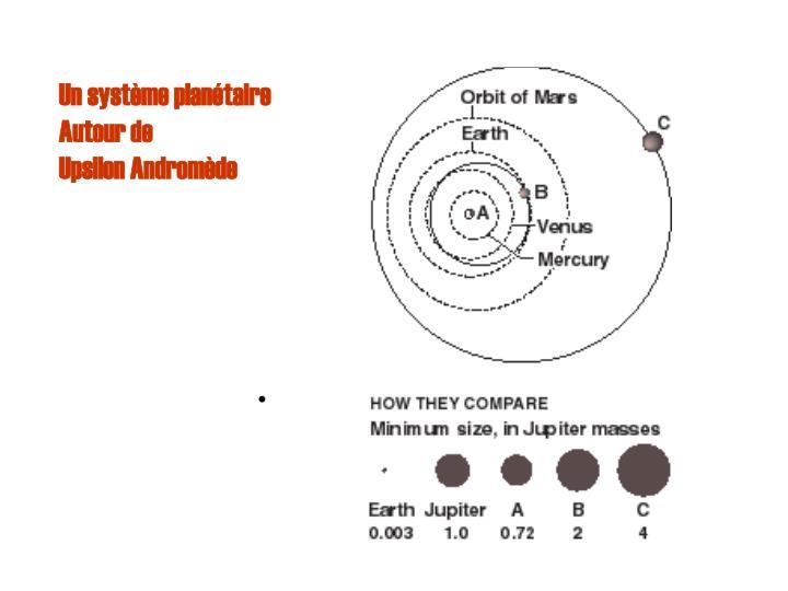 Un système planétaire