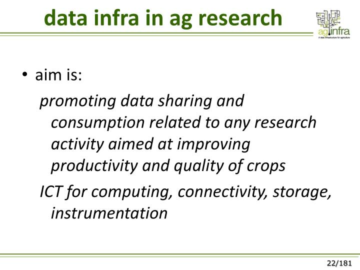 data infra in ag research
