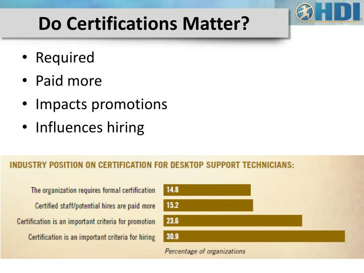 Do Certifications Matter?