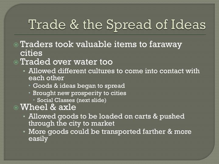 Trade & the Spread of Ideas
