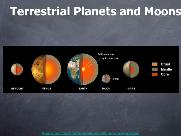 terrestrial planets vs. gas - photo #44