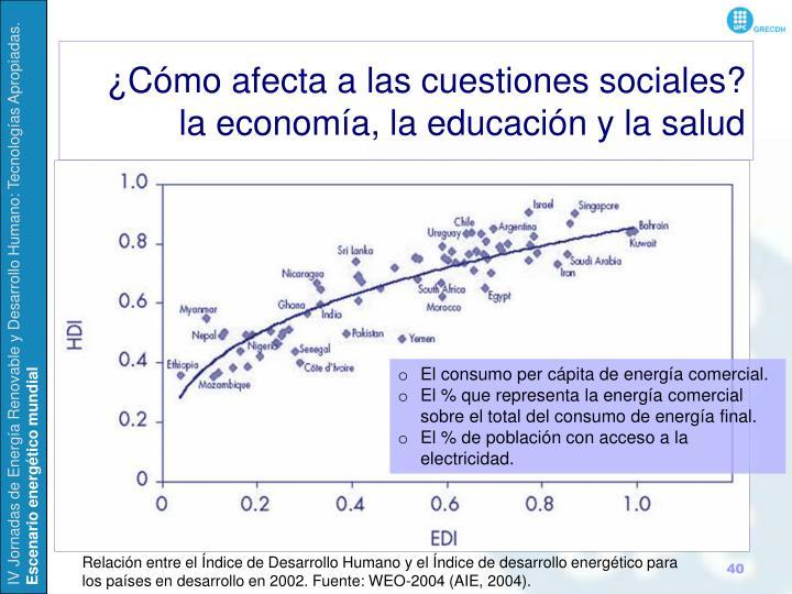 ¿Cómo afecta a las cuestiones sociales?