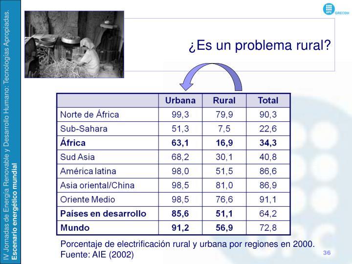 ¿Es un problema rural?