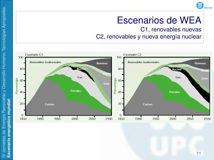 Escenarios de WEA